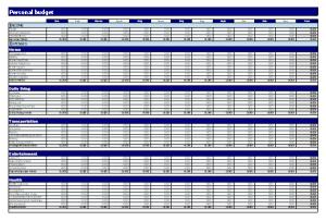 personal budgeting spreadsheet