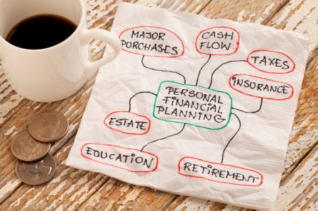 retirement plan mapped out