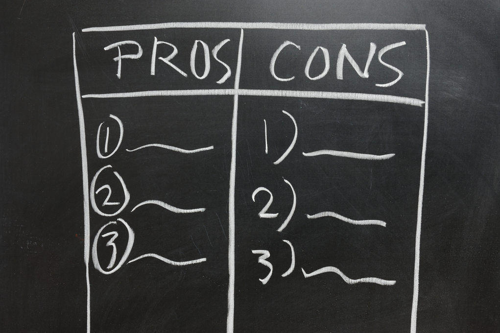 the pros and cons of mncs All strategies have their pros and cons, they are applied as per the type of business, the strategy of the organization, the leadership, and the past experiences of the organization regarding different strategies.
